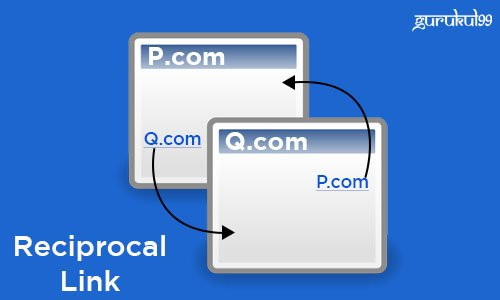 reciprocal link